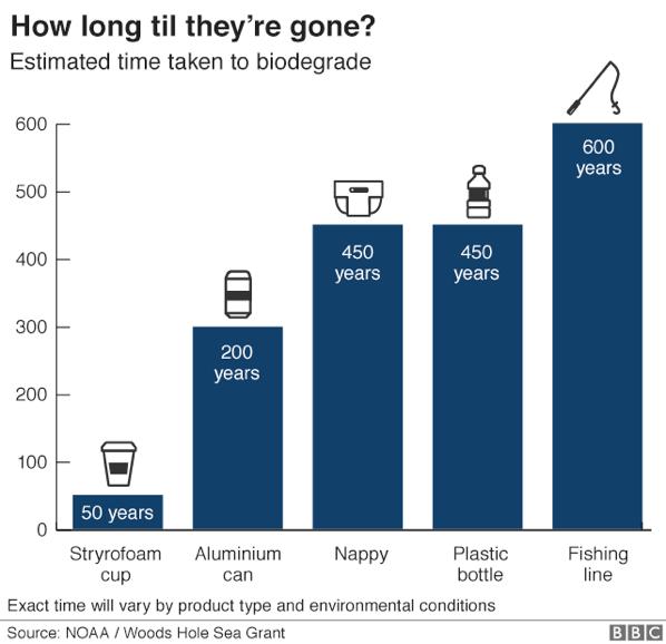 plastic-planet-ban.png