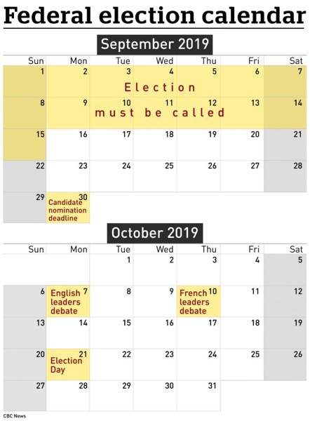 election-call-timing-calendar-2019.jpg