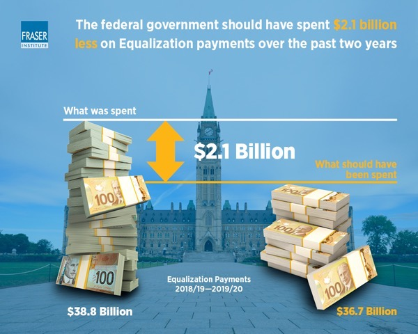 why-is-equalization-still-growing-infographic.jpg