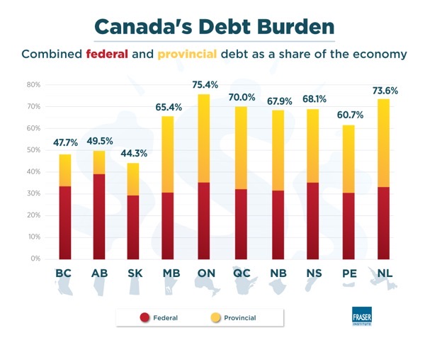 growing-debt-burden-for-canadians-infographic.jpg